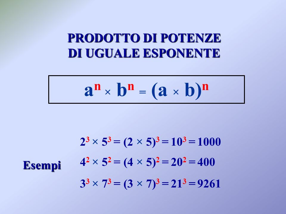 PRODOTTO DI POTENZE DI UGUALE ESPONENTE a n × b n = (a × b) n Esempi 2 3 × 5 3 = (2 × 5) 3 = 10 3 = 1000 4 2 × 5 2 = (4 × 5) 2 = 20 2 = 400 3 3 × 7 3 = (3 × 7) 3 = 21 3 = 9261