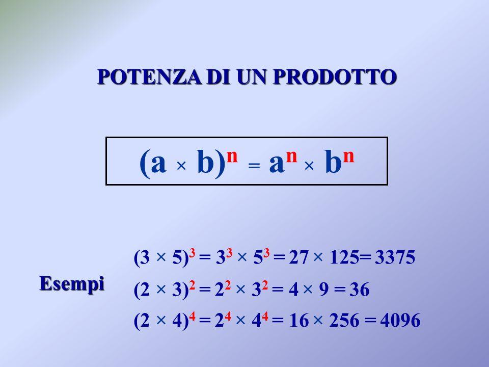 POTENZA DI UN PRODOTTO (a × b) n = a n × b n Esempi (3 × 5) 3 = 3 3 × 5 3 = 27 × 125= 3375 (2 × 3) 2 = 2 2 × 3 2 = 4 × 9 = 36 (2 × 4) 4 = 2 4 × 4 4 = 16 × 256 = 4096