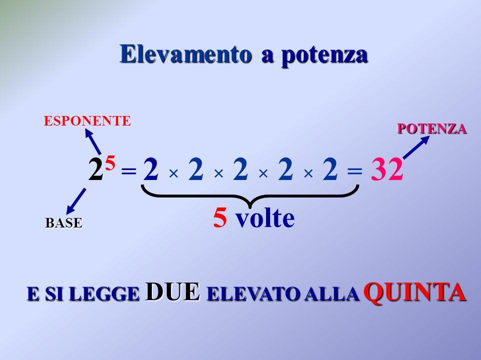 E SI LEGGE DUE ELEVATO ALLA QUINTA 2 5 = 2 × 2 × 2 × 2 × 2 = 32 BASE POTENZA ESPONENTE 5 volte Elevamento a potenza