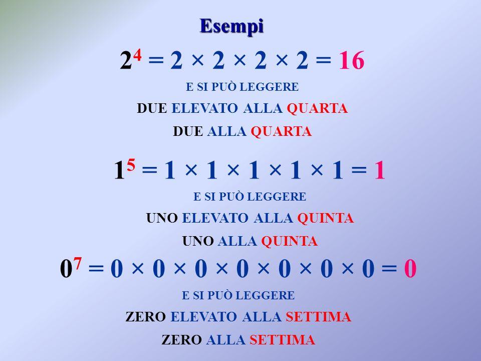 2 4 = 2 × 2 × 2 × 2 = 16 E SI PUÒ LEGGERE DUE ELEVATO ALLA QUARTA DUE ALLA QUARTA Esempi 1 5 = 1 × 1 × 1 × 1 × 1 = 1 E SI PUÒ LEGGERE UNO ELEVATO ALLA QUINTA UNO ALLA QUINTA 0 7 = 0 × 0 × 0 × 0 × 0 × 0 × 0 = 0 E SI PUÒ LEGGERE ZERO ELEVATO ALLA SETTIMA ZERO ALLA SETTIMA
