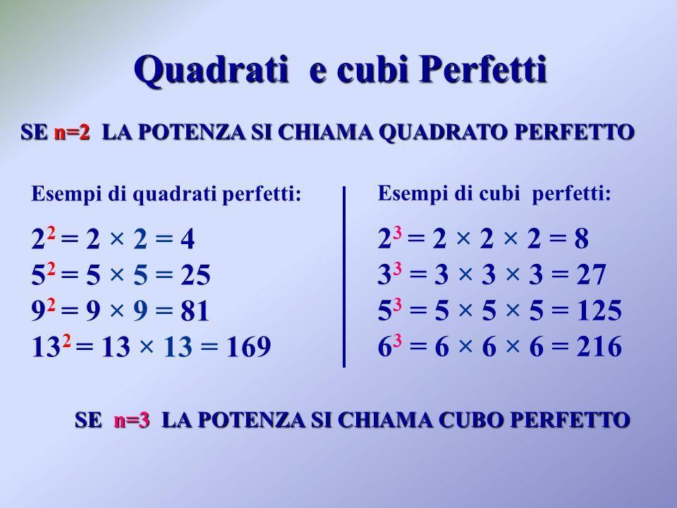 Quadrati e cubi Perfetti SE n=2 LA POTENZA SI CHIAMA QUADRATO PERFETTO SE n=3 LA POTENZA SI CHIAMA CUBO PERFETTO Esempi di cubi perfetti: 2 3 = 2 × 2 × 2 = 8 3 3 = 3 × 3 × 3 = 27 5 3 = 5 × 5 × 5 = 125 6 3 = 6 × 6 × 6 = 216 Esempi di quadrati perfetti: 2 2 = 2 × 2 = 4 5 2 = 5 × 5 = 25 9 2 = 9 × 9 = 81 13 2 = 13 × 13 = 169