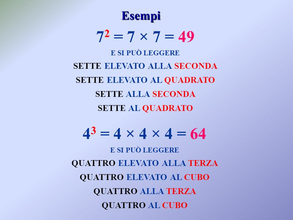Esempi 7 2 = 7 × 7 = 49 E SI PUÒ LEGGERE SETTE ELEVATO ALLA SECONDA SETTE ELEVATO AL QUADRATO SETTE ALLA SECONDA SETTE AL QUADRATO 4 3 = 4 × 4 × 4 = 64 E SI PUÒ LEGGERE QUATTRO ELEVATO ALLA TERZA QUATTRO ELEVATO AL CUBO QUATTRO ALLA TERZA QUATTRO AL CUBO