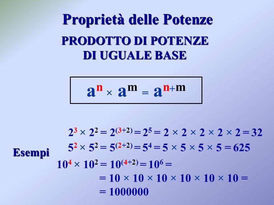 Proprietà delle Potenze PRODOTTO DIPOTENZE PRODOTTO DI POTENZE DI UGUALEBASE DI UGUALE BASE a n × a m = a n + m 2 3 × 2 2 = 2 (3+2) = 2 5 = 2 × 2 × 2 × 2 × 2 = 32 Esempi 5 2 × 5 2 = 5 (2+2) = 5 4 = 5 × 5 × 5 × 5 = 625 10 4 × 10 2 = 10 (4+2) = 10 6 = = 10 × 10 × 10 × 10 × 10 × 10 = = 1000000