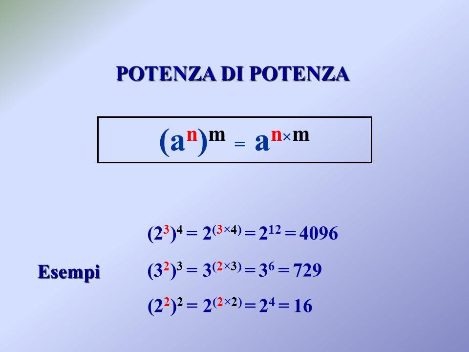 POTENZA DIPOTENZA POTENZA DI POTENZA (a n ) m = a n × m Esempi (2 3 ) 4 = 2 (3×4) = 2 12 = 4096 (3 2 ) 3 = 3 (2×3) = 3 6 = 729 (2 2 ) 2 = 2 (2×2) = 2 4 = 16