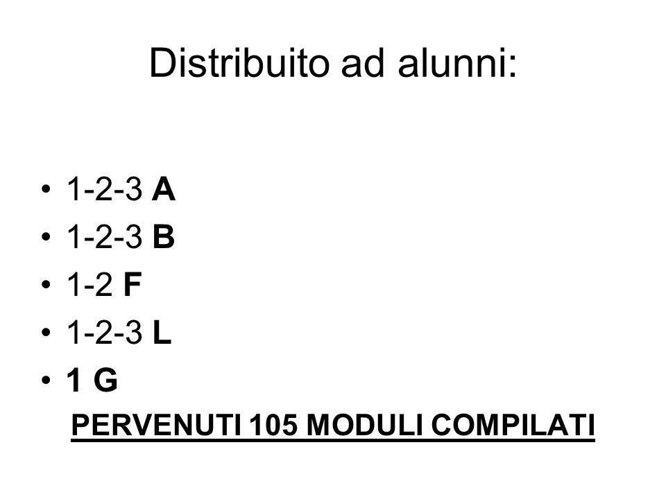 Distribuito ad alunni: 1-2-3 A 1-2-3 B 1-2 F 1-2-3 L 1 G PERVENUTI 105 MODULI COMPILATI