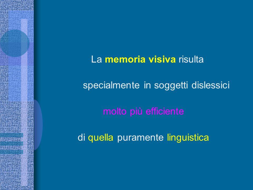 La memoria visiva risulta specialmente in soggetti dislessici molto più efficiente di quella puramente linguistica