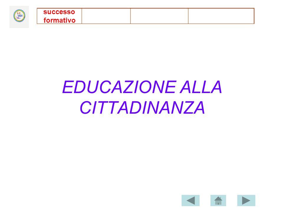 EDUCAZIONE ALLA CITTADINANZA successo formativo
