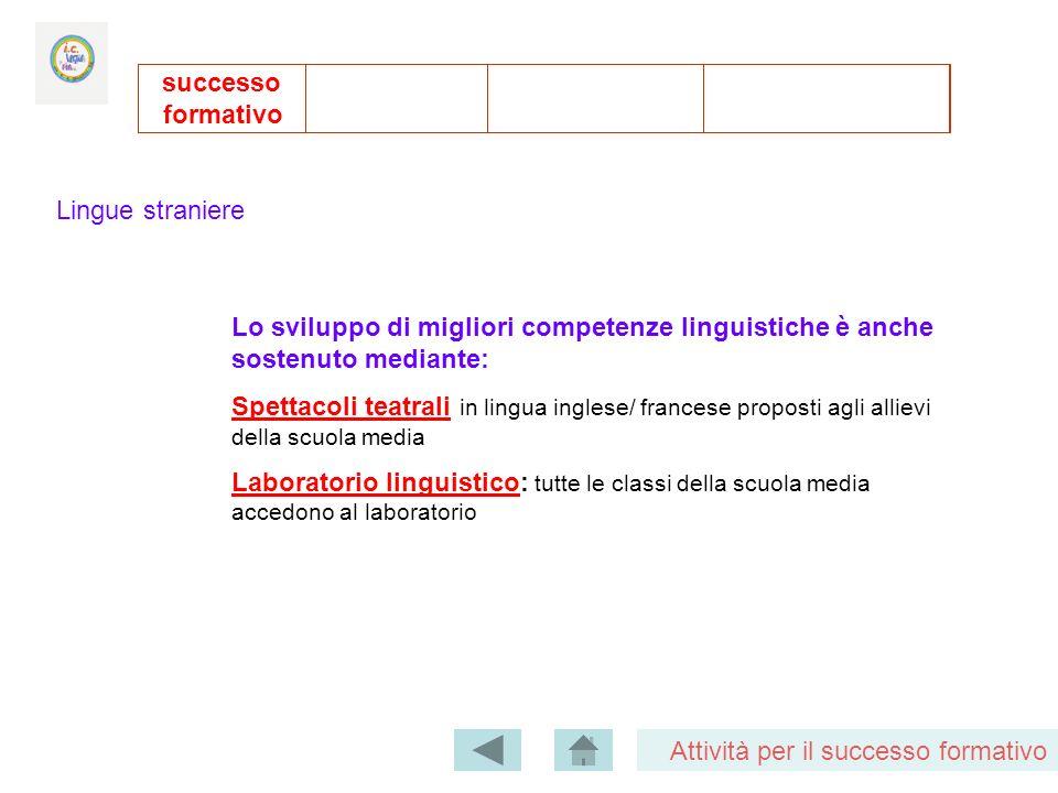 COMUNICAZIONE successo formativo