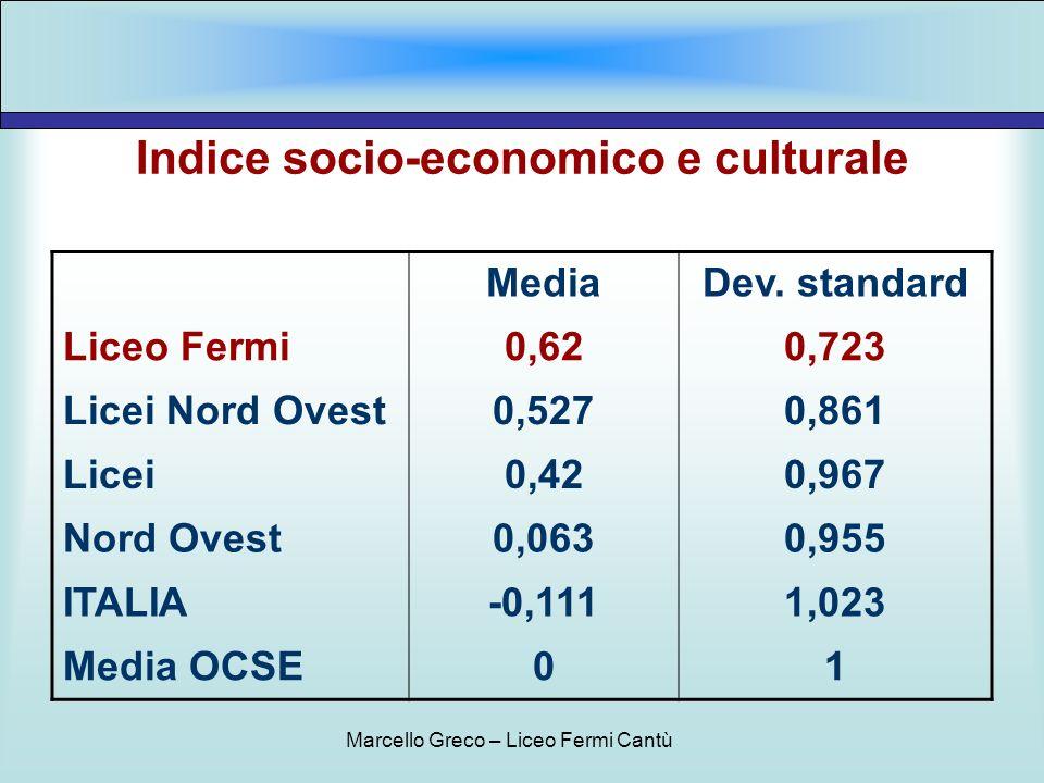 Indice socio-economico e culturale MediaDev. standard Liceo Fermi0,620,723 Licei Nord Ovest0,5270,861 Licei0,420,967 Nord Ovest0,0630,955 ITALIA-0,111