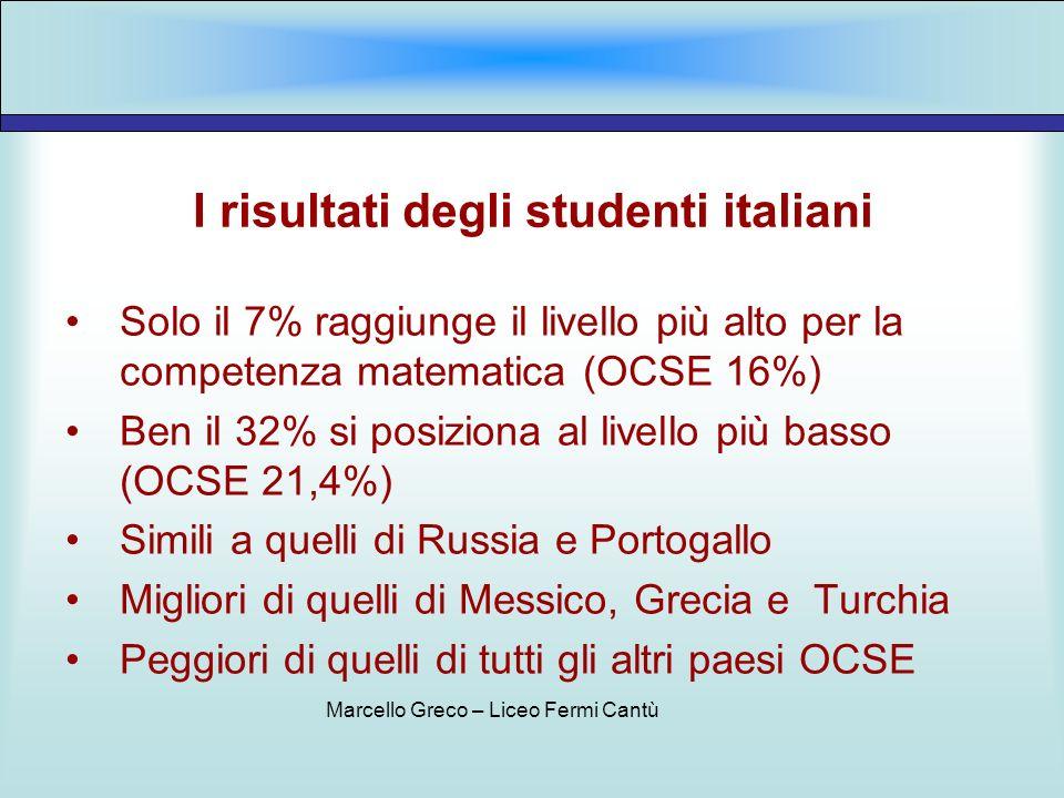 I risultati degli studenti italiani Solo il 7% raggiunge il livello più alto per la competenza matematica (OCSE 16%) Ben il 32% si posiziona al livell