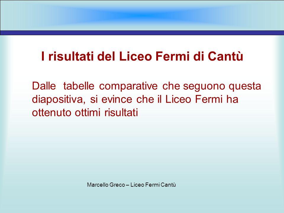 I risultati del Liceo Fermi di Cantù Dalle tabelle comparative che seguono questa diapositiva, si evince che il Liceo Fermi ha ottenuto ottimi risulta