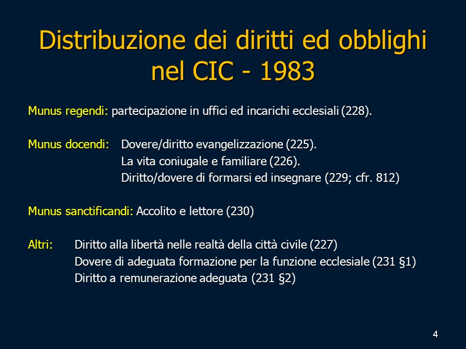 Distribuzione dei diritti ed obblighi nel CIC - 1983 Munus regendi: partecipazione in uffici ed incarichi ecclesiali (228). Munus docendi: Dovere/diri