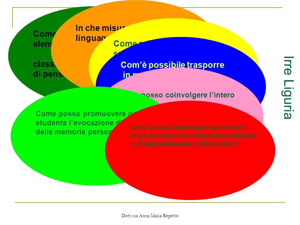 Dott.ssa Anna Maria Repetto Come posso introdurre numeri, elementi di calcolo e logici, classificazioni o procedure critiche di pensiero? In che misur