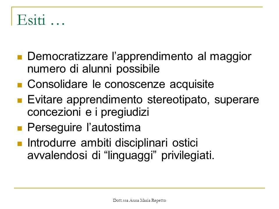 Dott.ssa Anna Maria Repetto Esiti … Democratizzare lapprendimento al maggior numero di alunni possibile Consolidare le conoscenze acquisite Evitare ap