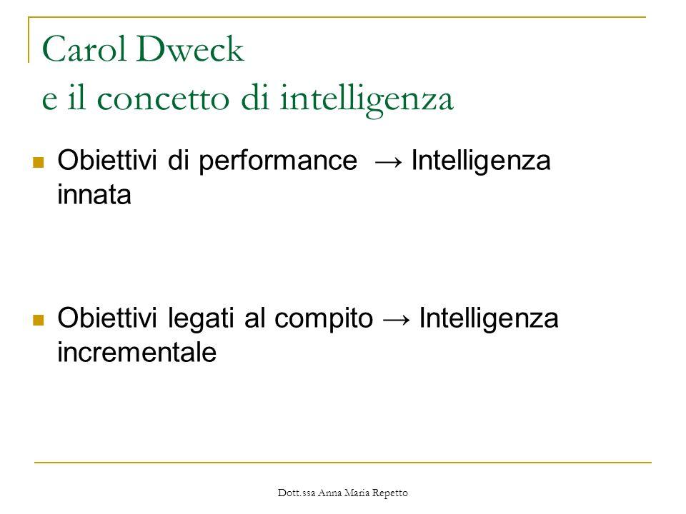Dott.ssa Anna Maria Repetto Carol Dweck e il concetto di intelligenza Obiettivi di performance Intelligenza innata Obiettivi legati al compito Intelli