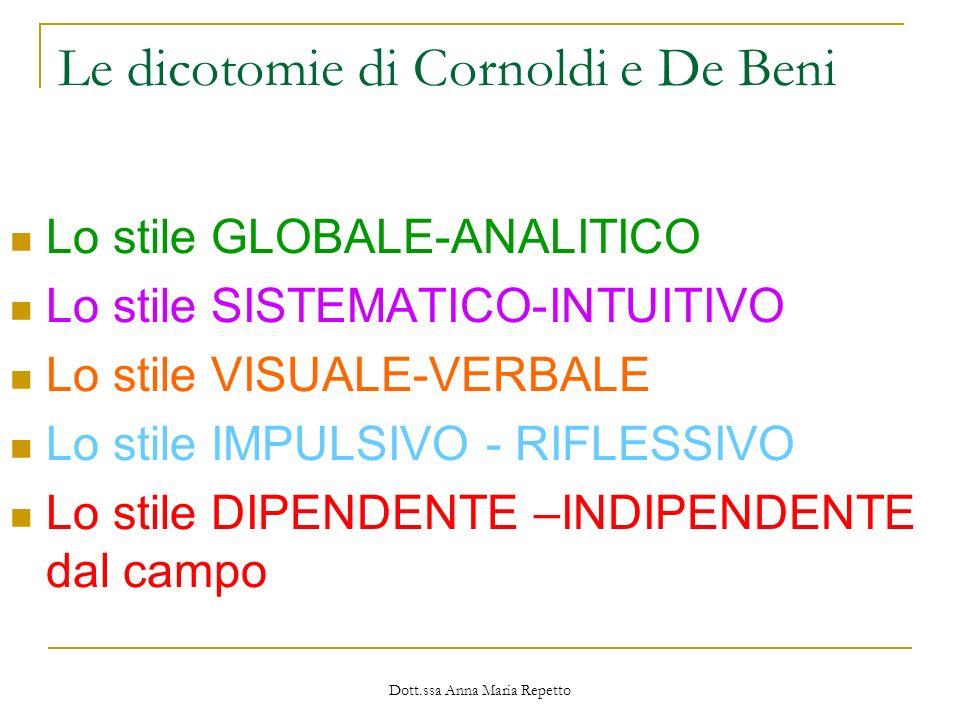 Dott.ssa Anna Maria Repetto Le dicotomie di Cornoldi e De Beni Lo stile GLOBALE-ANALITICO Lo stile SISTEMATICO-INTUITIVO Lo stile VISUALE-VERBALE Lo s