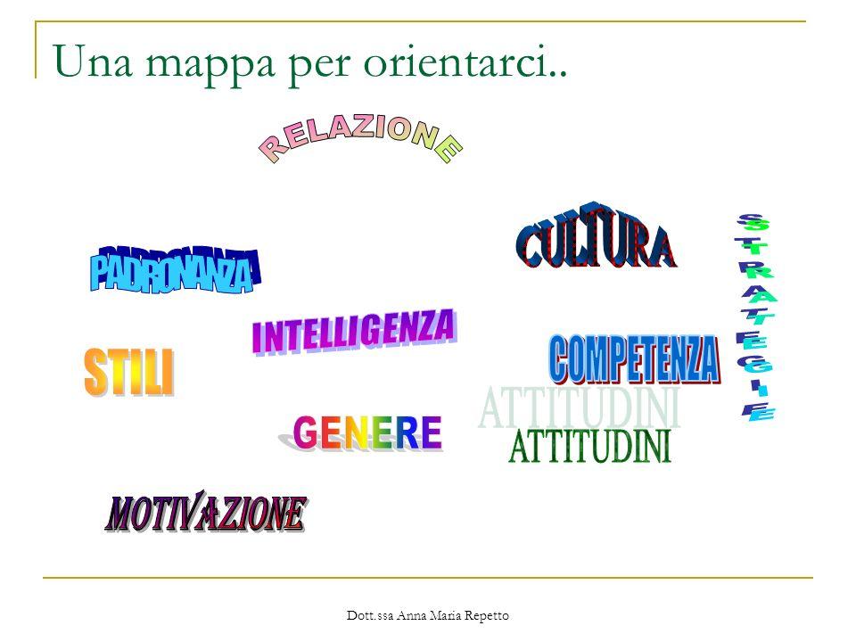 Dott.ssa Anna Maria Repetto Una mappa per orientarci..
