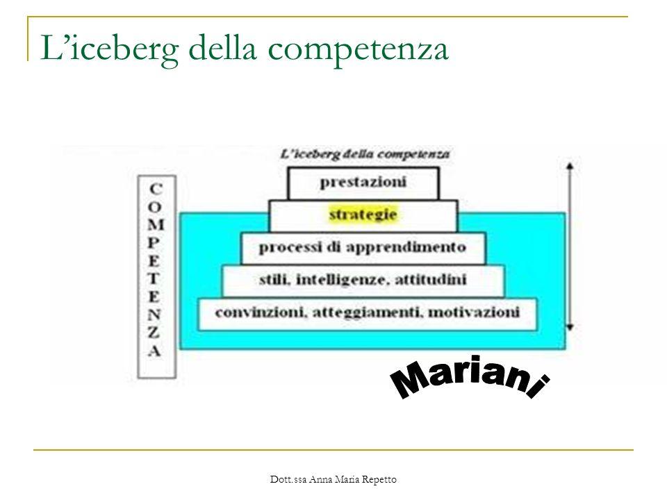 Dott.ssa Anna Maria Repetto Liceberg della competenza