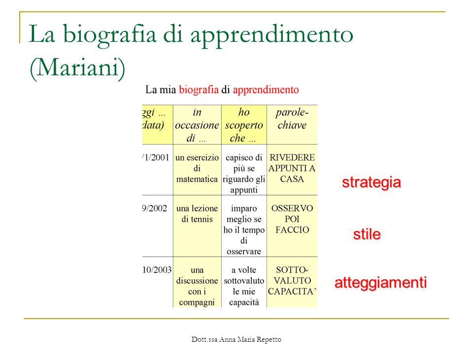 Dott.ssa Anna Maria Repetto La biografia di apprendimento (Mariani) strategia stile atteggiamenti