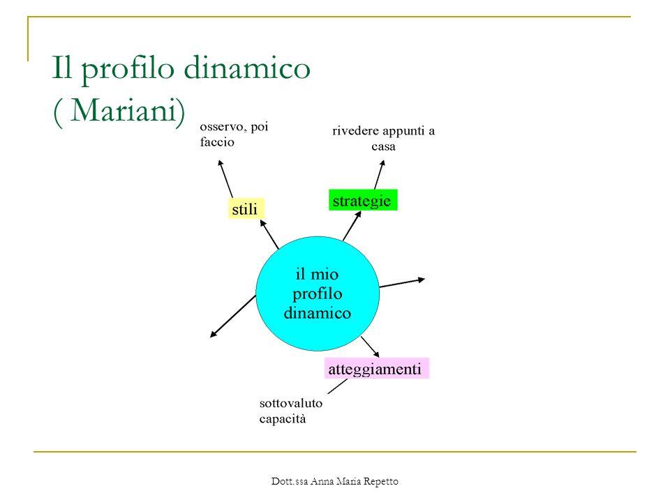 Dott.ssa Anna Maria Repetto Il profilo dinamico ( Mariani)