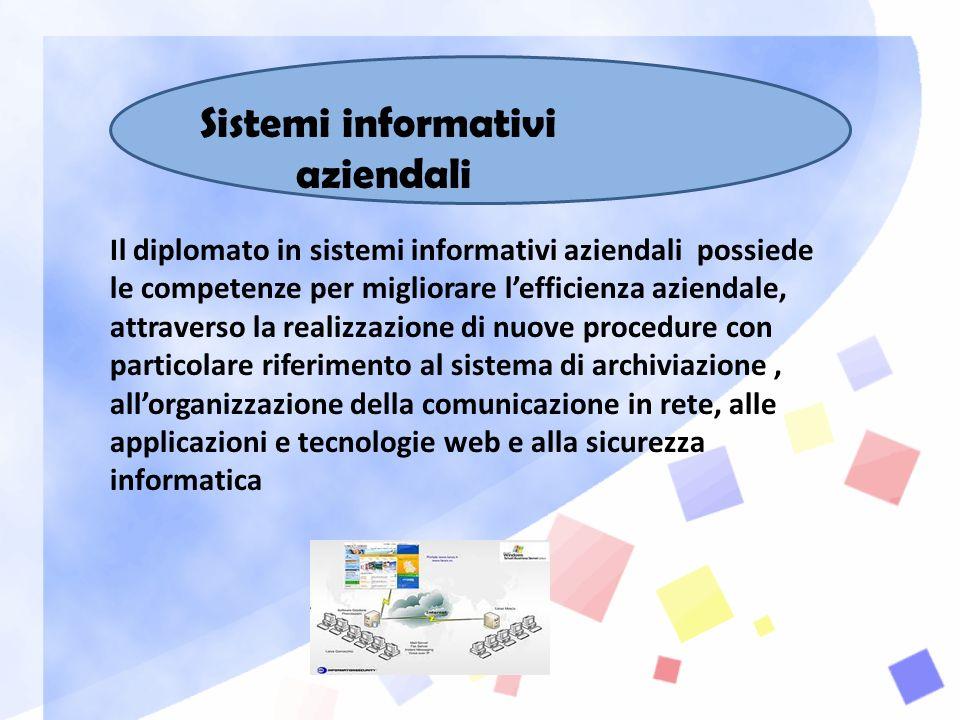 Il diplomato in sistemi informativi aziendali possiede le competenze per migliorare lefficienza aziendale, attraverso la realizzazione di nuove procedure con particolare riferimento al sistema di archiviazione, allorganizzazione della comunicazione in rete, alle applicazioni e tecnologie web e alla sicurezza informatica Sistemi informativi aziendali