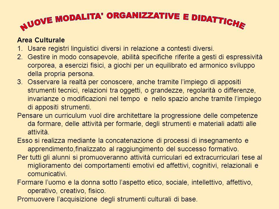 Area Culturale 1.Usare registri linguistici diversi in relazione a contesti diversi. 2.Gestire in modo consapevole, abilità specifiche riferite a gest