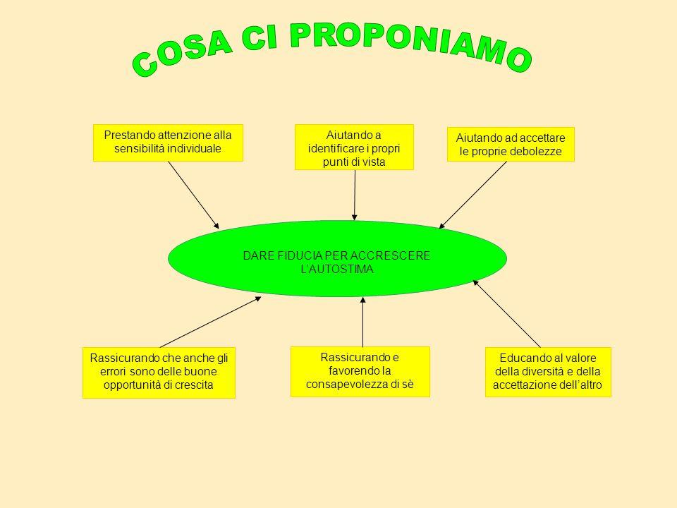Col nuovo ordinamento, la scuola 3° ISTITUTO COMPRENSIVO L.