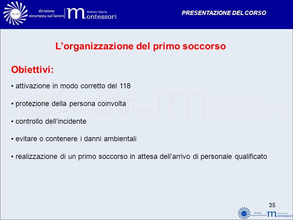 PRESENTAZIONE DEL CORSO Lorganizzazione del primo soccorso Obiettivi: attivazione in modo corretto del 118 protezione della persona coinvolta controll