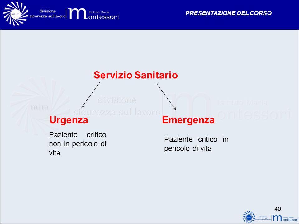 PRESENTAZIONE DEL CORSO Servizio Sanitario Urgenza Paziente critico non in pericolo di vita Paziente critico in pericolo di vita Emergenza 40