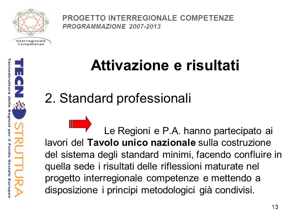 13 PROGETTO INTERREGIONALE COMPETENZE PROGRAMMAZIONE 2007-2013 Attivazione e risultati 2.