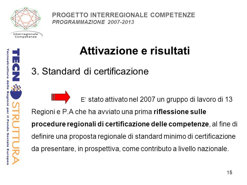 15 PROGETTO INTERREGIONALE COMPETENZE PROGRAMMAZIONE 2007-2013 Attivazione e risultati 3.
