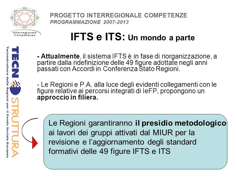 17 IFTS e ITS: Un mondo a parte - Attualmente, il sistema IFTS è in fase di riorganizzazione, a partire dalla ridefinizione delle 49 figure adottate negli anni passati con Accordi in Conferenza Stato Regioni.