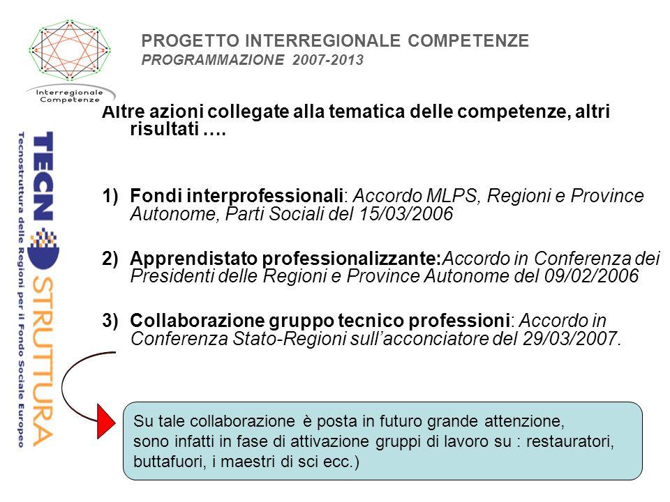 21 PROGETTO INTERREGIONALE COMPETENZE PROGRAMMAZIONE 2007-2013 Altre azioni collegate alla tematica delle competenze, altri risultati ….