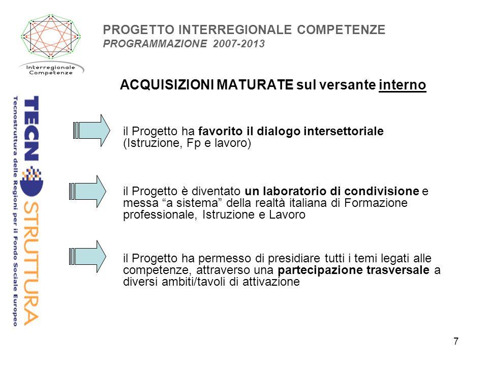 7 PROGETTO INTERREGIONALE COMPETENZE PROGRAMMAZIONE 2007-2013 ACQUISIZIONI MATURATE sul versante interno il Progetto ha favorito il dialogo intersettoriale (Istruzione, Fp e lavoro) il Progetto è diventato un laboratorio di condivisione e messa a sistema della realtà italiana di Formazione professionale, Istruzione e Lavoro il Progetto ha permesso di presidiare tutti i temi legati alle competenze, attraverso una partecipazione trasversale a diversi ambiti/tavoli di attivazione