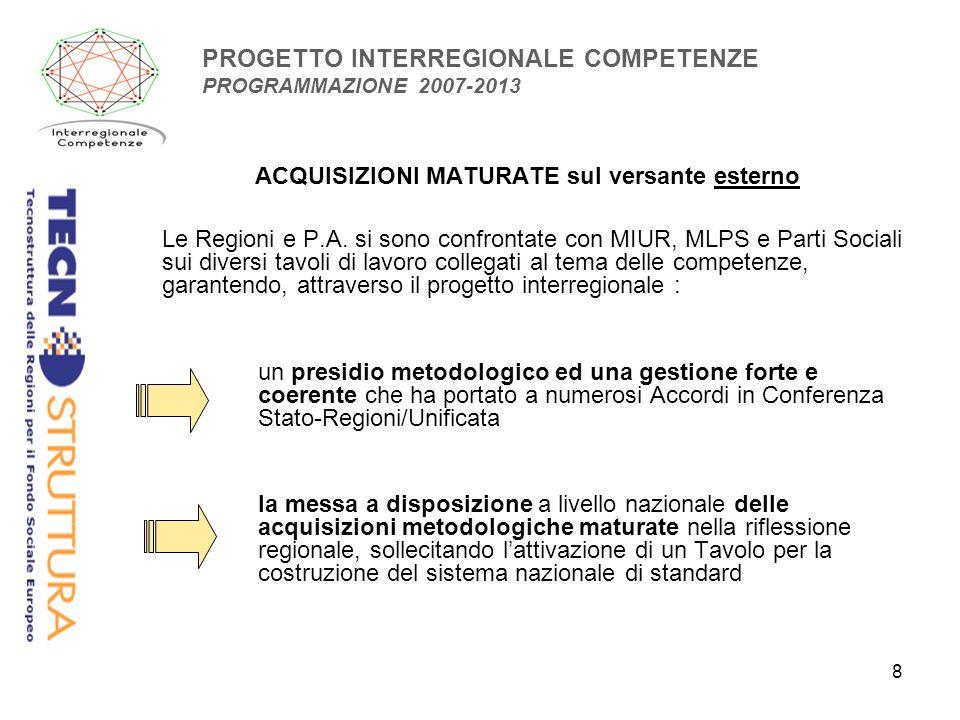 8 PROGETTO INTERREGIONALE COMPETENZE PROGRAMMAZIONE 2007-2013 ACQUISIZIONI MATURATE sul versante esterno Le Regioni e P.A.