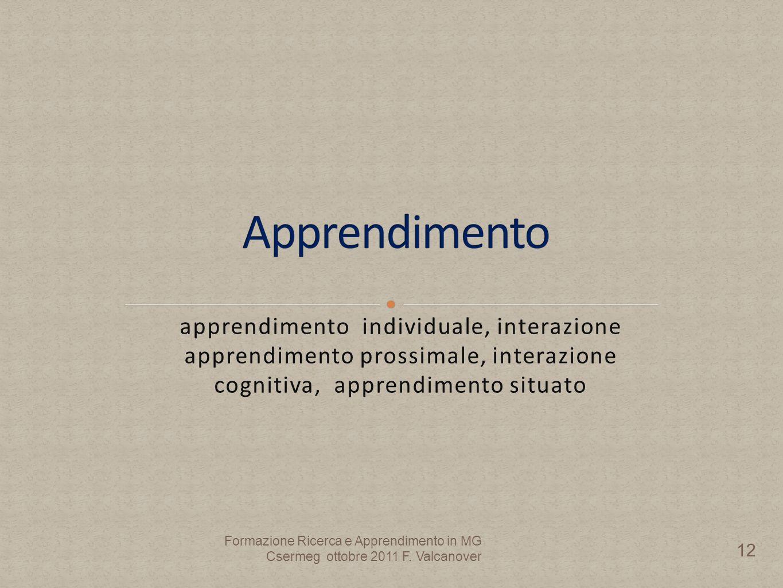 apprendimento individuale, interazione apprendimento prossimale, interazione cognitiva, apprendimento situato Formazione Ricerca e Apprendimento in MG Csermeg ottobre 2011 F.