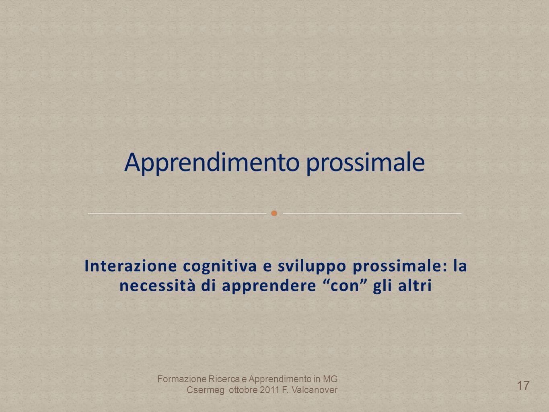 Interazione cognitiva e sviluppo prossimale: la necessità di apprendere con gli altri Formazione Ricerca e Apprendimento in MG Csermeg ottobre 2011 F.