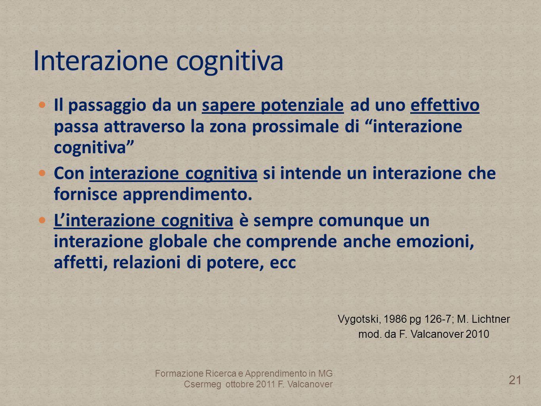 Il passaggio da un sapere potenziale ad uno effettivo passa attraverso la zona prossimale di interazione cognitiva Con interazione cognitiva si intende un interazione che fornisce apprendimento.