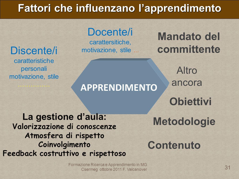 Discente/i caratteristiche personali motivazione, stile …………… Obiettivi Contenuto Metodologie Docente/i carattersitiche, motivazione, stile...