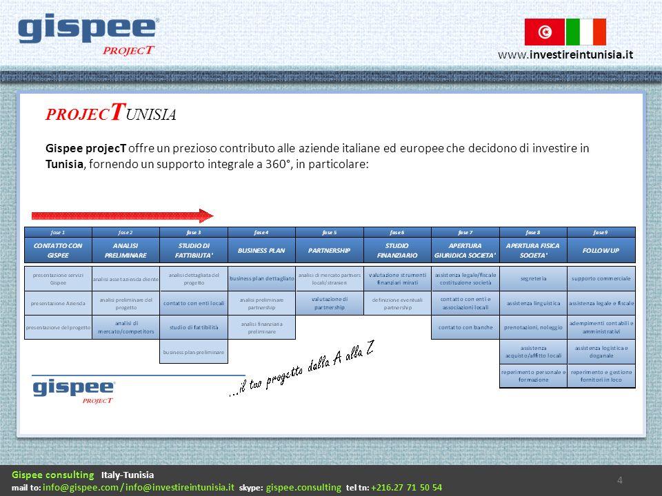 Gispee consulting Italy-Tunisia mail to: info@gispee.com / info@investireintunisia.it skype: gispee.consulting tel tn: +216.27 71 50 54 fgfgjgh www.investireintunisia.it PROJEC T UNISIA Gispee projecT offre un prezioso contributo alle aziende italiane ed europee che decidono di investire in Tunisia, fornendo un supporto integrale a 360°, in particolare: 4
