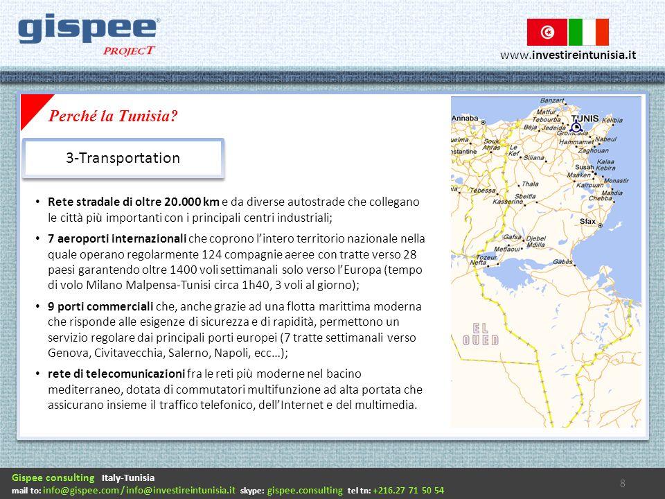 Gispee consulting Italy-Tunisia mail to: info@gispee.com / info@investireintunisia.it skype: gispee.consulting tel tn: +216.27 71 50 54 www.investireintunisia.it Rete stradale di oltre 20.000 km e da diverse autostrade che collegano le città più importanti con i principali centri industriali; 7 aeroporti internazionali che coprono lintero territorio nazionale nella quale operano regolarmente 124 compagnie aeree con tratte verso 28 paesi garantendo oltre 1400 voli settimanali solo verso lEuropa (tempo di volo Milano Malpensa-Tunisi circa 1h40, 3 voli al giorno); 9 porti commerciali che, anche grazie ad una flotta marittima moderna che risponde alle esigenze di sicurezza e di rapidità, permettono un servizio regolare dai principali porti europei (7 tratte settimanali verso Genova, Civitavecchia, Salerno, Napoli, ecc…); rete di telecomunicazioni fra le reti più moderne nel bacino mediterraneo, dotata di commutatori multifunzione ad alta portata che assicurano insieme il traffico telefonico, dellInternet e del multimedia.