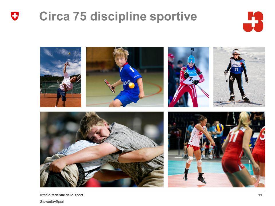 11 Ufficio federale dello sport Gioventù+Sport Circa 75 discipline sportive