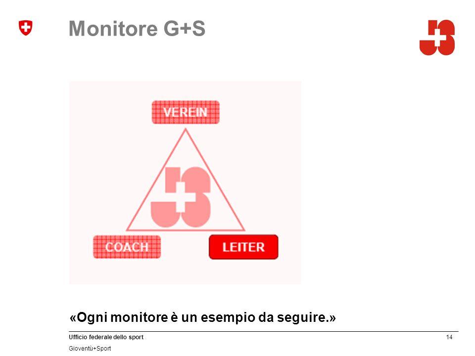 14 Ufficio federale dello sport Gioventù+Sport Monitore G+S «Ogni monitore è un esempio da seguire.»