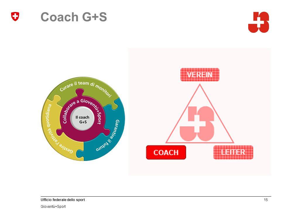 15 Ufficio federale dello sport Gioventù+Sport Coach G+S