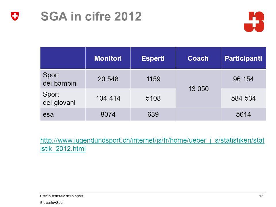 17 Ufficio federale dello sport Gioventù+Sport SGA in cifre 2012 http://www.jugendundsport.ch/internet/js/fr/home/ueber_j_s/statistiken/stat istik_201
