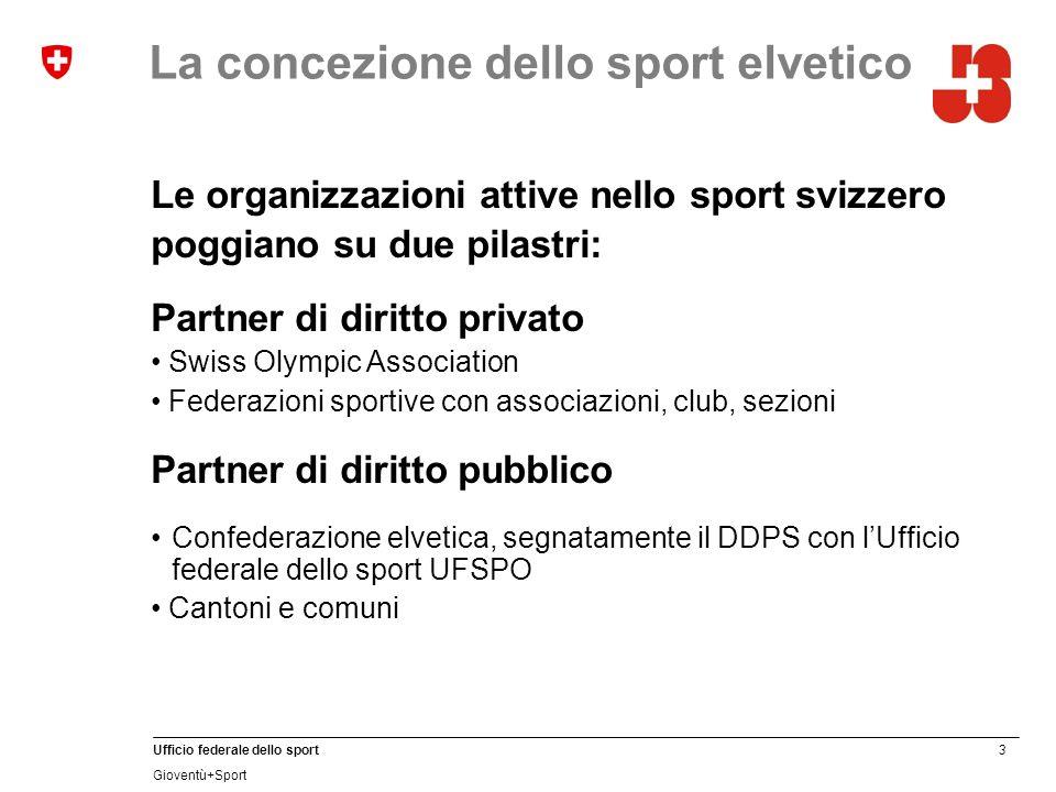 3 Ufficio federale dello sport Gioventù+Sport La concezione dello sport elvetico Le organizzazioni attive nello sport svizzero poggiano su due pilastr