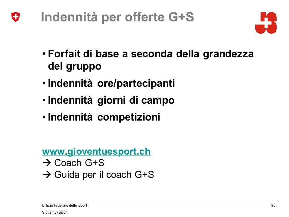 30 Ufficio federale dello sport Gioventù+Sport Indennità per offerte G+S Forfait di base a seconda della grandezza del gruppo Indennità ore/partecipan