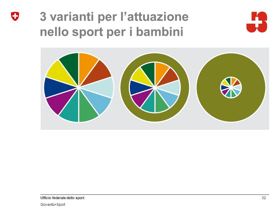 32 Ufficio federale dello sport Gioventù+Sport 3 varianti per lattuazione nello sport per i bambini
