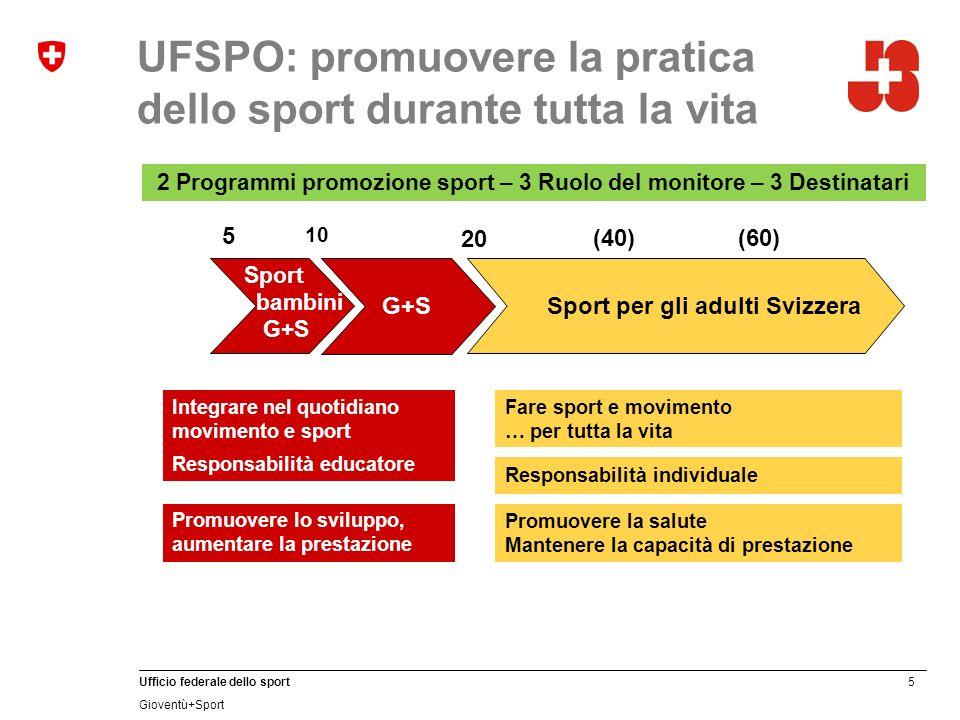 5 Ufficio federale dello sport Gioventù+Sport Sport bambini G+S G+S Sport per gli adulti Svizzera 5 10 20 (60) (40) Promuovere lo sviluppo, aumentare