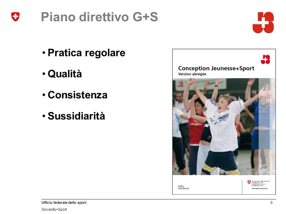 9 Ufficio federale dello sport Gioventù+Sport Piano direttivo G+S Pratica regolare Qualità Consistenza Sussidiarità